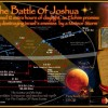 JOSHUA'S LONG DAY-PLANET-X (7X) CROSSING EARTH PATH