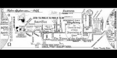 John Whitcomb – The Second Coming of Christ (3 of 6)