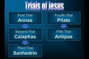 Life of Christ 31 – The Trials of Jesus