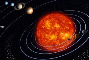 Something is Affecting the Entire Solar System