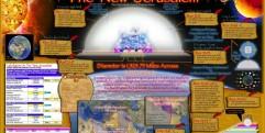 THE NEW JERUSALEM & EDEN — Fictional or Real