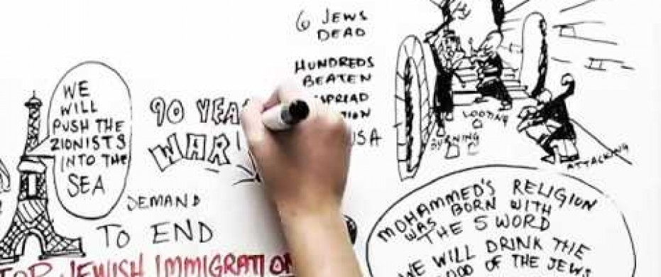 The History of the Middle East Conflict in 11 Minutes Walid Shoebat Walid Shoebat