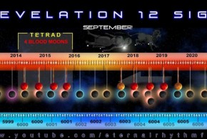 The Most Logical RAPTURE Timeline! – UNDENIABLE Signs In The Heavens!