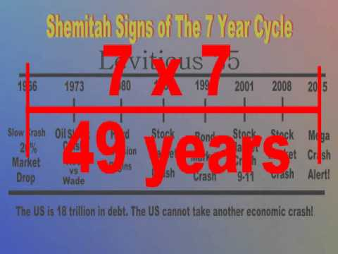 A New Discovery In Prophecy - 7X7 Shemitah Harbinger 2015 bible prophecy