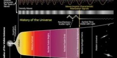 The BIG BANG: CERN to Restart March 23rd 2015, The Ritualistic Timing and The New Age Deception