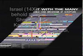 What do the Bible Codes say about the years 2015 & 2016? (Part 2)
